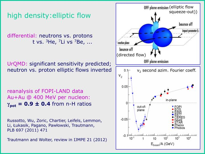 (elliptic flow