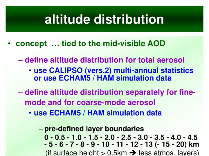 altitude distribution