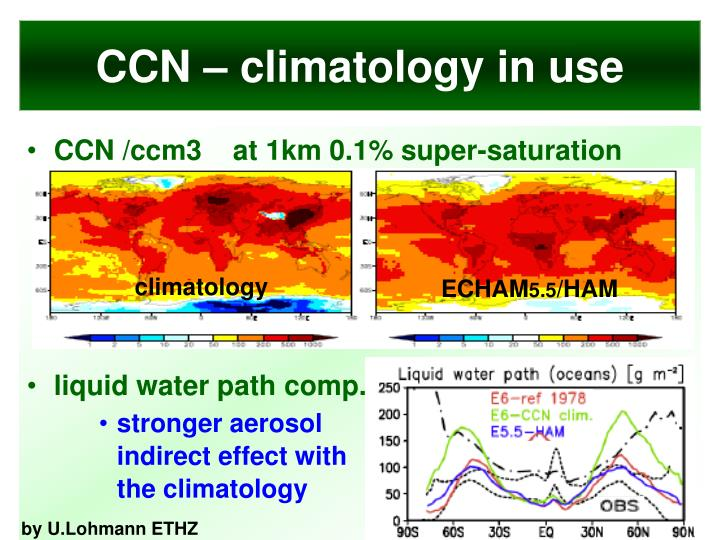 CCN – climatology in use
