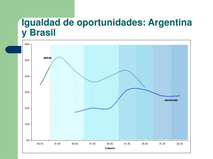 Igualdad de oportunidades: Argentina y Brasil