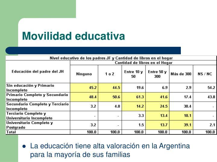Movilidad educativa