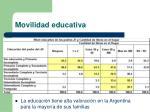 movilidad educativa3