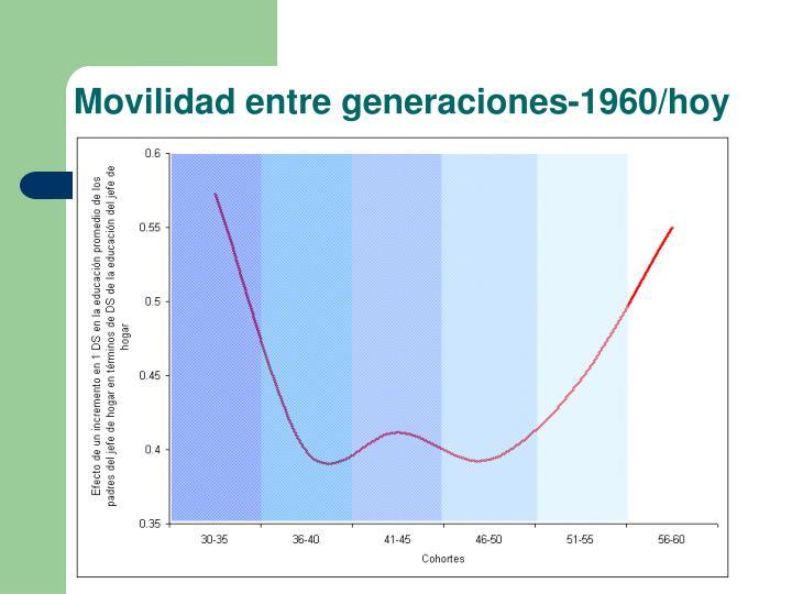 Movilidad entre generaciones-1960/hoy