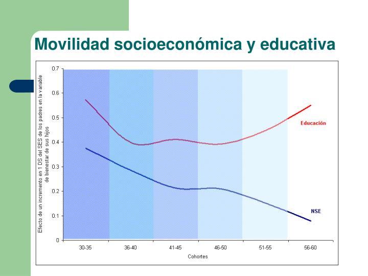 Movilidad socioeconómica y educativa