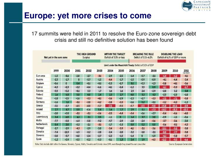 Europe: yet more crises to come