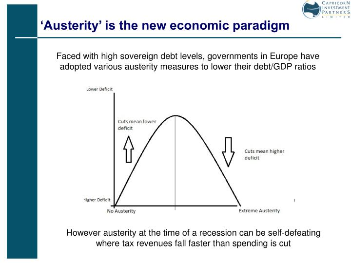 'Austerity' is the new economic paradigm