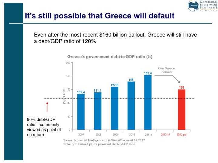 It's still possible that Greece will default