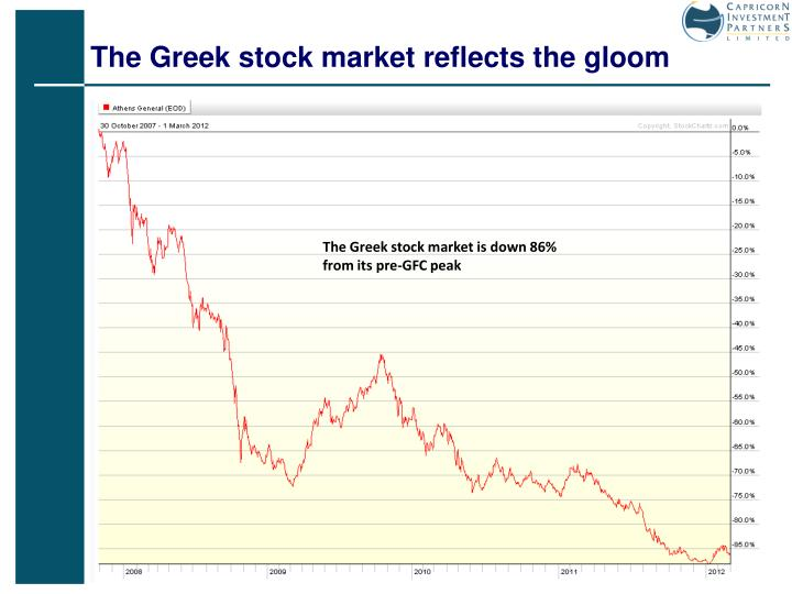 The Greek stock market reflects the gloom