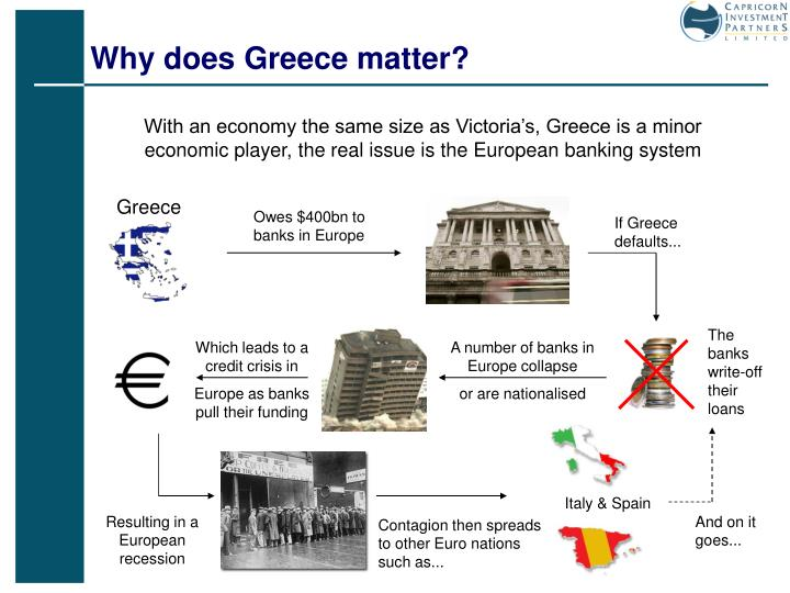 Why does Greece matter?