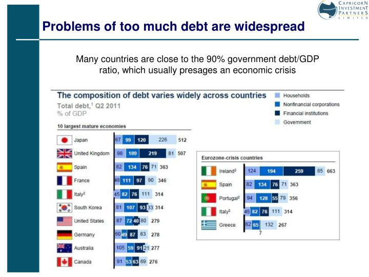 Problems of too much debt are widespread