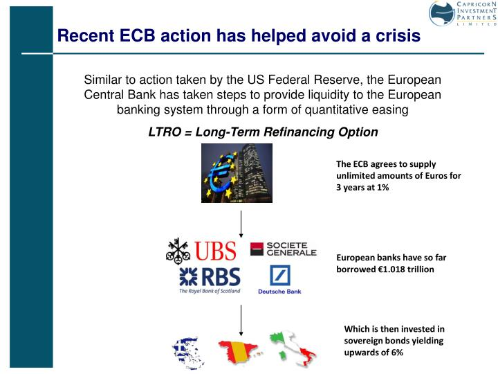 Recent ECB action has helped avoid a crisis