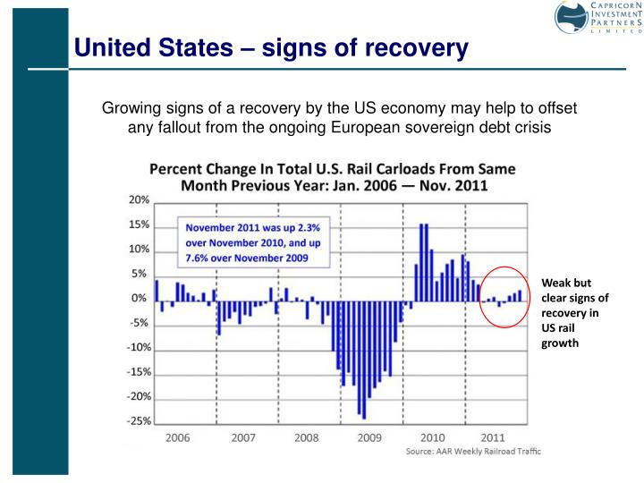 United States – signs of recovery