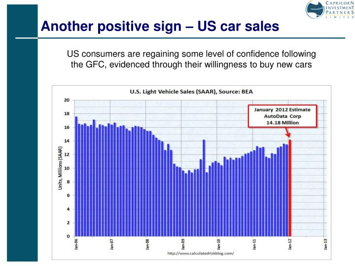 Another positive sign – US car sales
