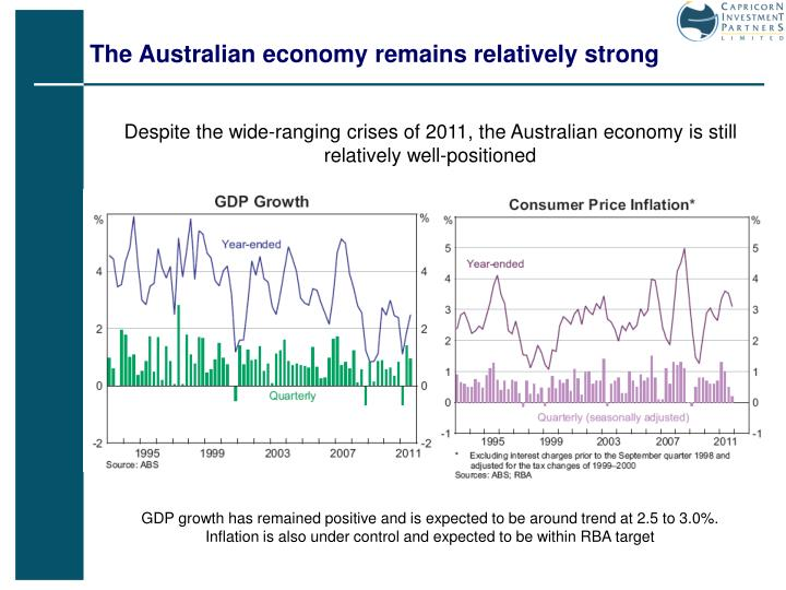 The Australian economy remains relatively strong