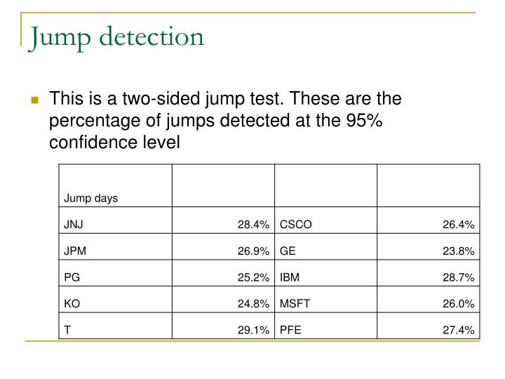 Jump detection