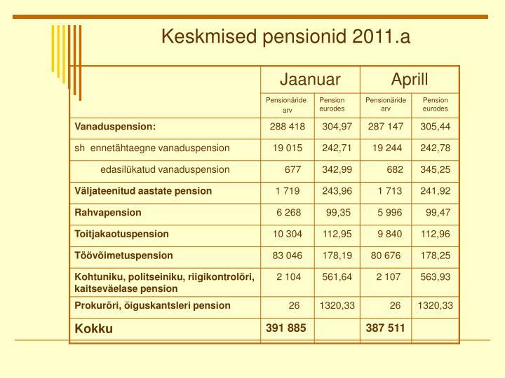 Keskmised pensionid 2011.a