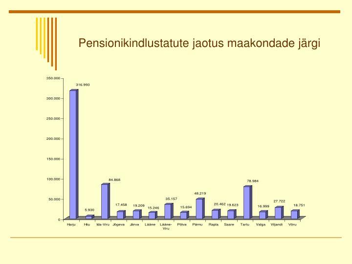 Pensionikindlustatute jaotus maakondade järgi