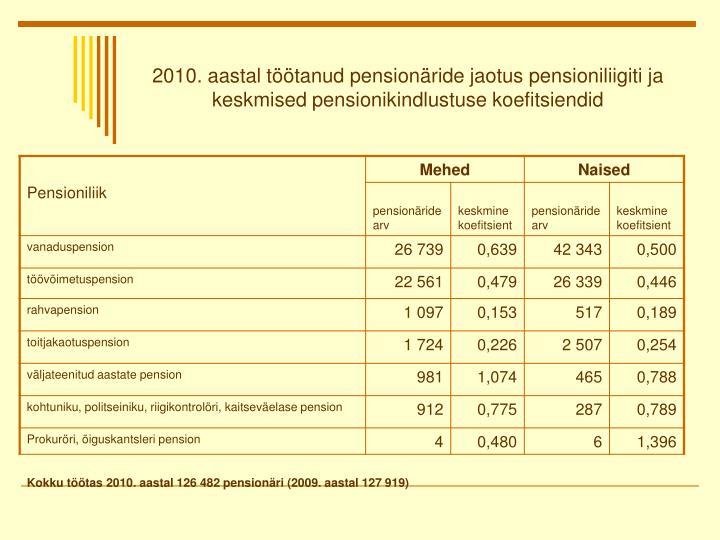2010. aastal töötanud pensionäride jaotus pensioniliigiti ja keskmised pensionikindlustuse koefitsiendid