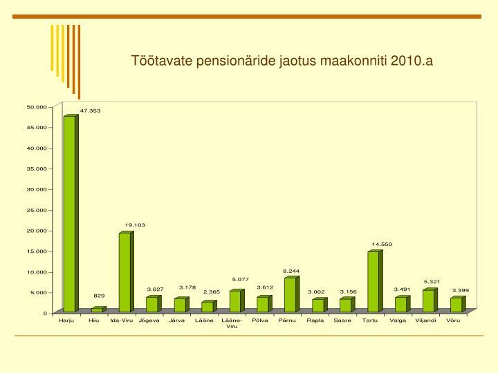 Töötavate pensionäride jaotus maakonniti 2010.a