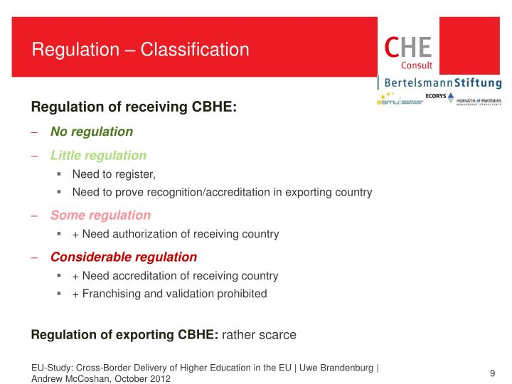 Regulation – Classification