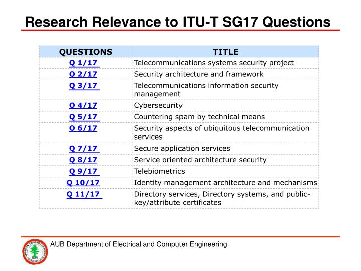 Research Relevance to ITU-T SG17 Questions