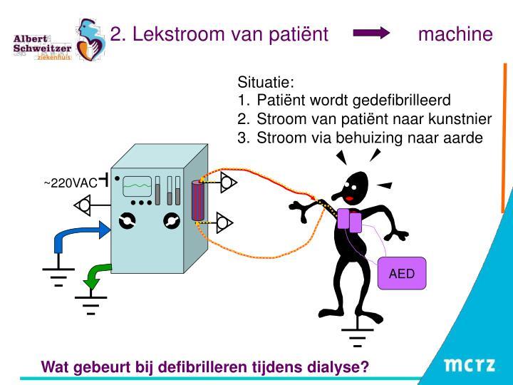 2. Lekstroom van patiënt  machine