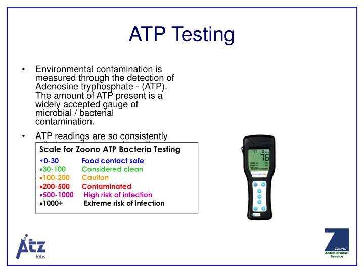 ATP Testing