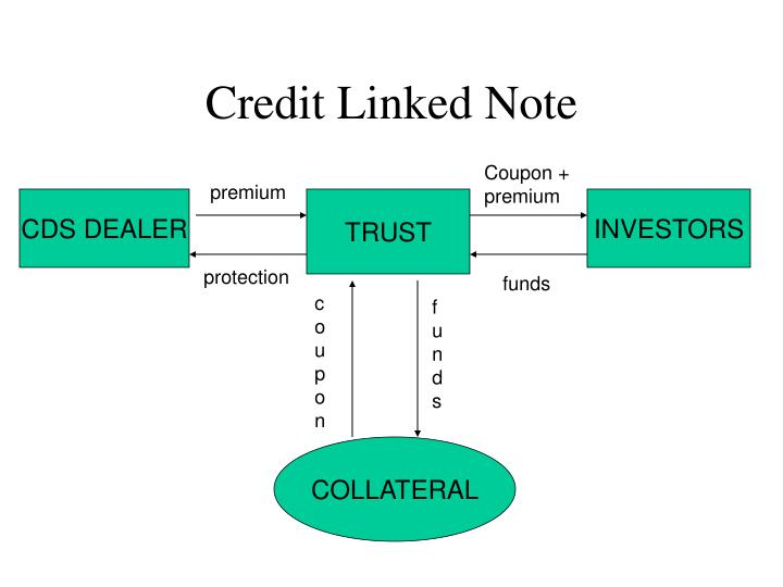 Credit Linked Note