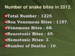 number of snake bites in 2012