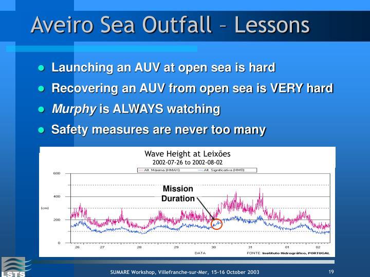 Aveiro Sea Outfall – Lessons