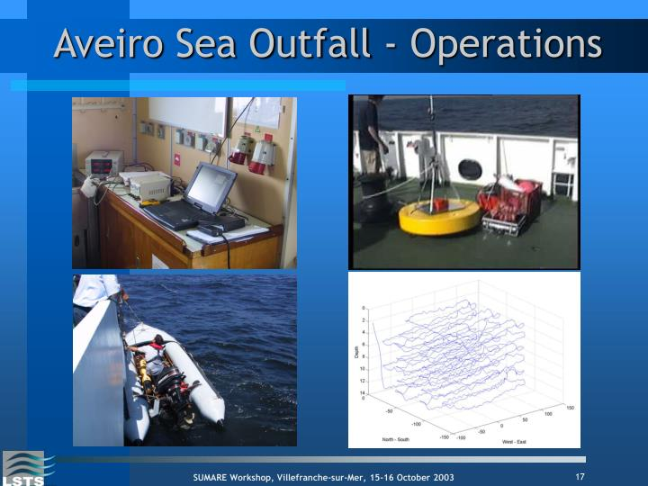 Aveiro Sea Outfall - Operations