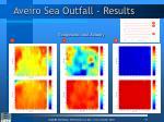 aveiro sea outfall results
