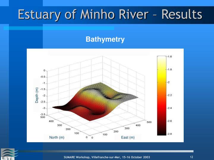 Bathymetry