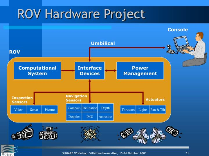 ROV Hardware Project