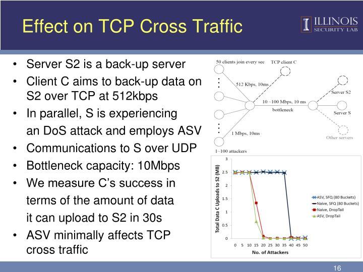 Effect on TCP Cross Traffic