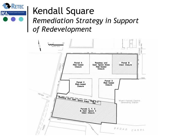 Kendall Square