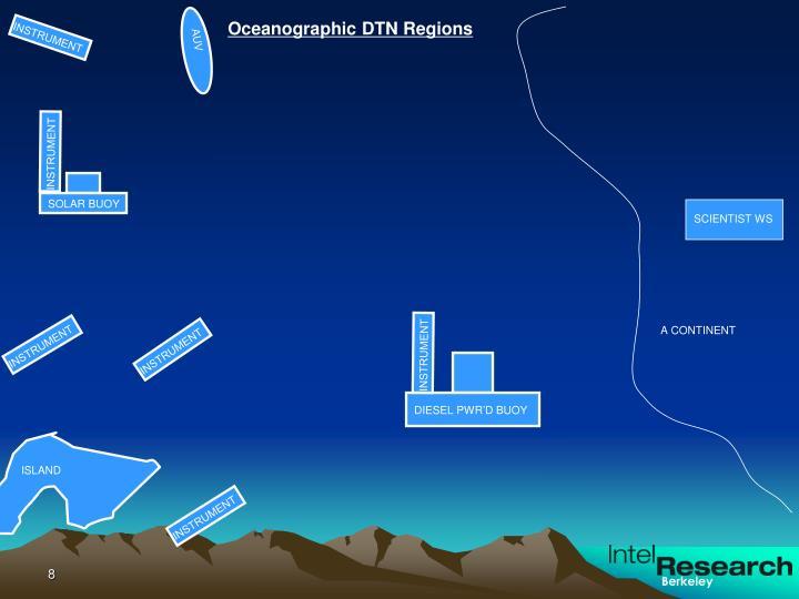 Oceanographic DTN Regions