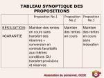 tableau synoptique des propositions10