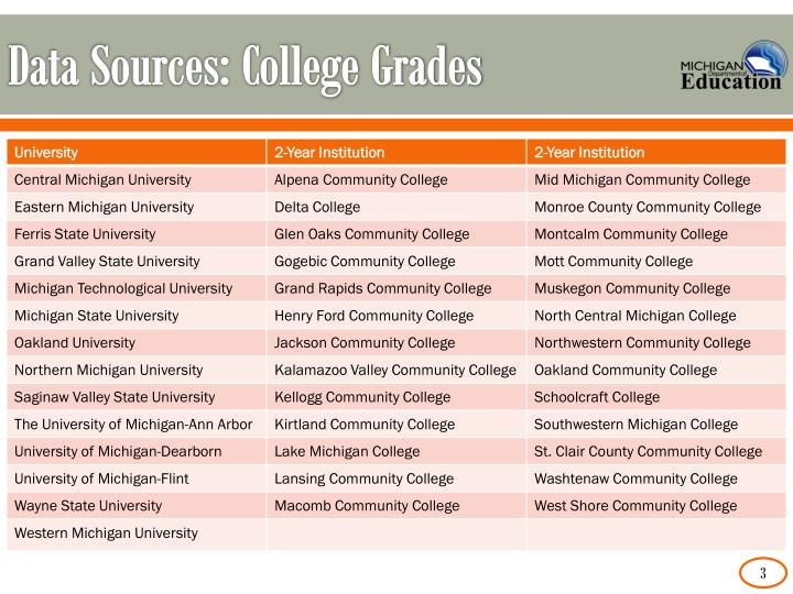 Data sources college grades