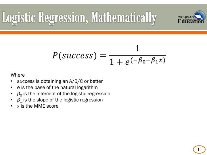 Logistic Regression, Mathematically
