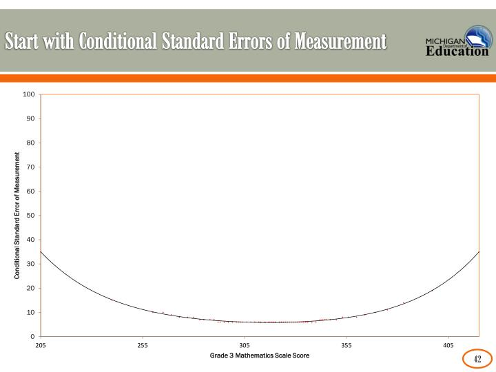 Start with Conditional Standard Errors of Measurement