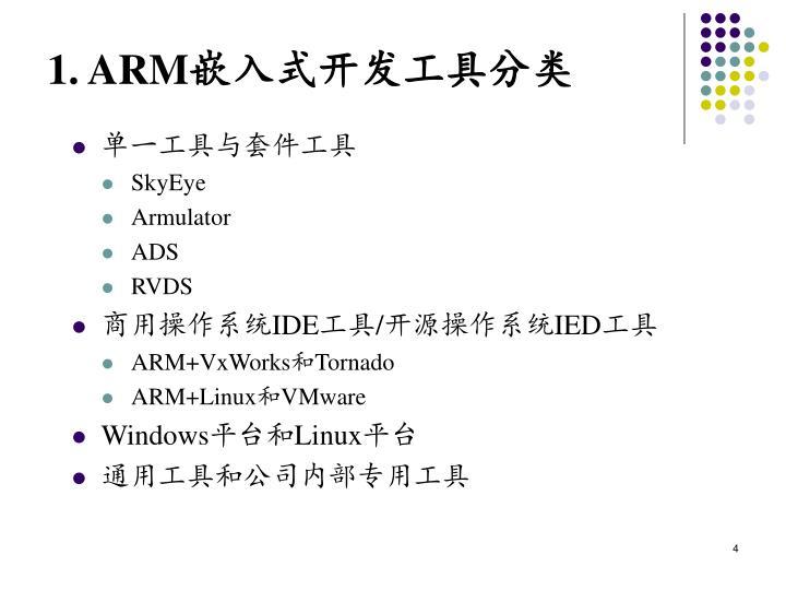1. ARM