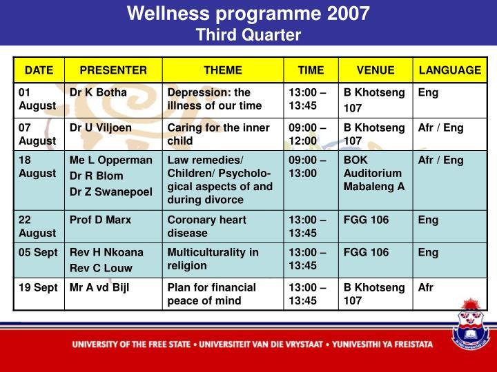 Wellness programme 2007