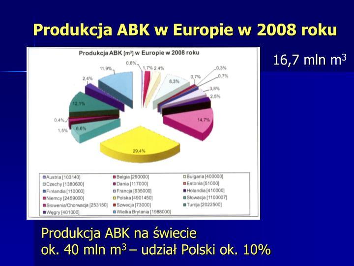 Produkcja ABK w Europie w 2008 roku