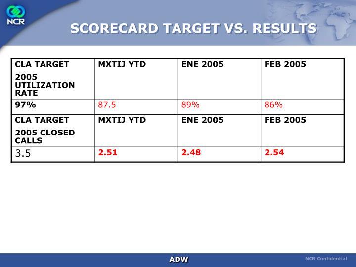 SCORECARD TARGET VS. RESULTS
