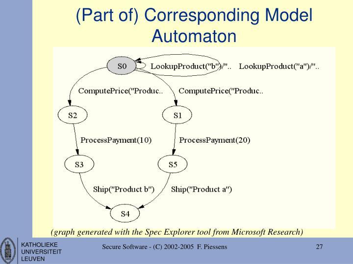 (Part of) Corresponding Model Automaton