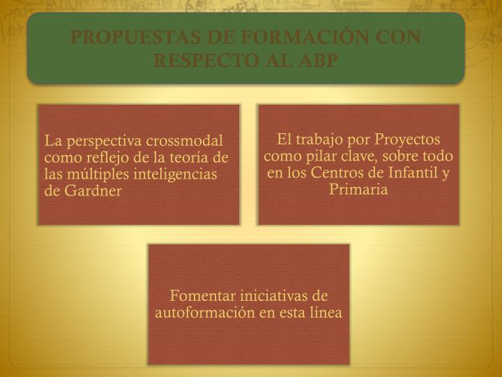 PROPUESTAS DE FORMACIÓN CON RESPECTO AL ABP
