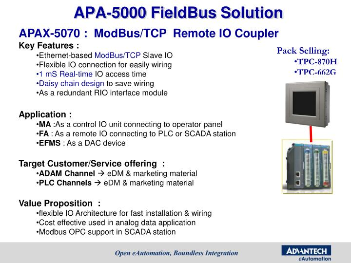 APA-5000 FieldBus Solution