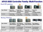 apax 5000 controller family multi function