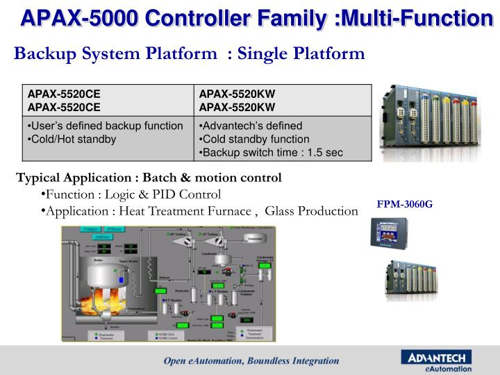 APAX-5000 Controller Family :Multi-Function